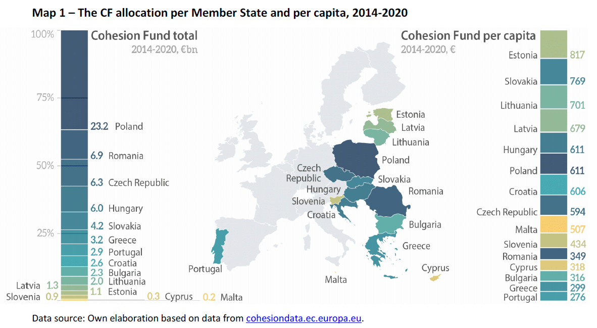 Italy's Central Bank Finds that Redistribution Leads to Corruption • the cf allocation per member state