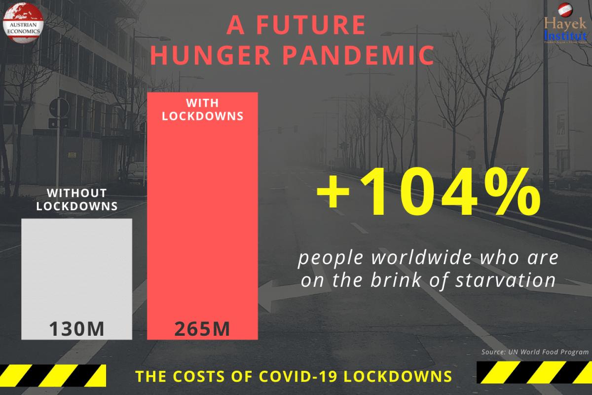 A Future Hunger Pandemic • Lockdown EN 1 e1609167388701