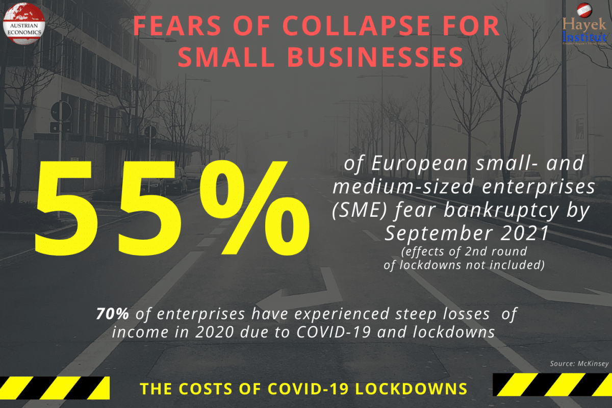 Fear of Collapse for Small Businesses • Lockdown EN 2 e1609273076194