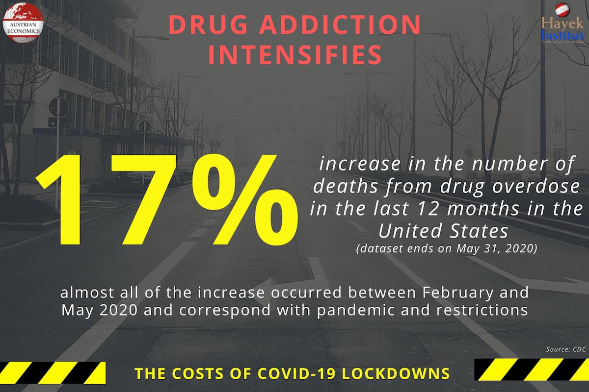 Drug Addiction Intensifies • Lockdown EN 3