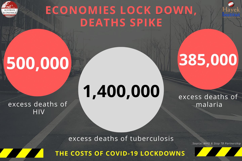 Economies Lock Down, Deaths Spike • Lockdown EN