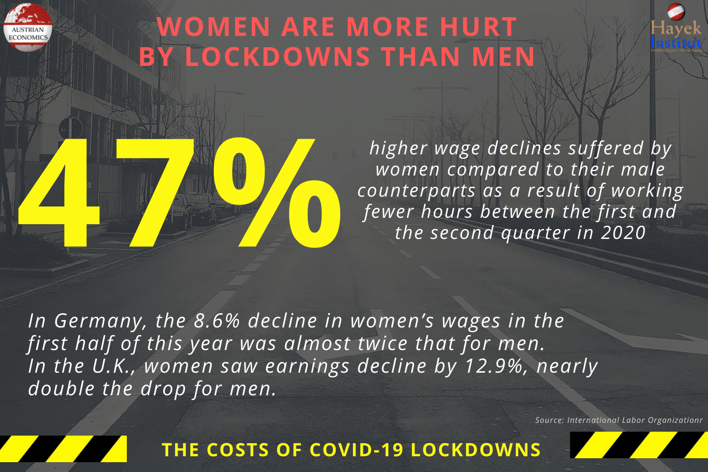 How Women Are More Hurt by Lockdowns Than Men • Lockdown EN 1 1
