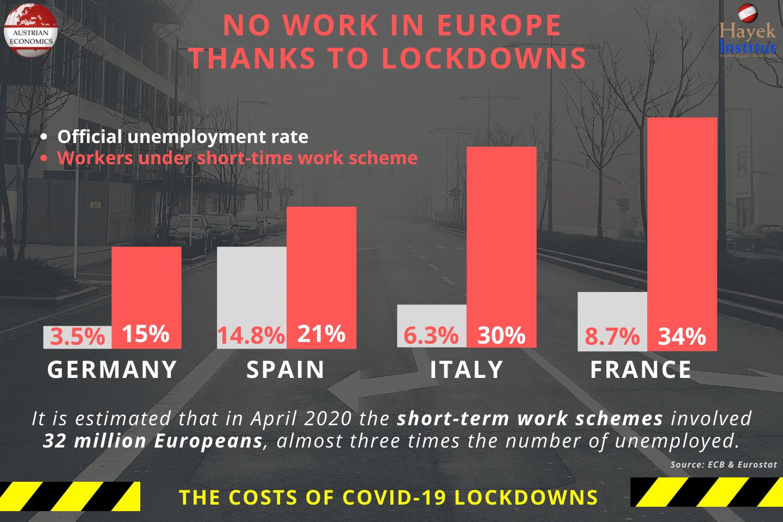 No Work in Europe Thanks to Lockdowns • Lockdown EN 1